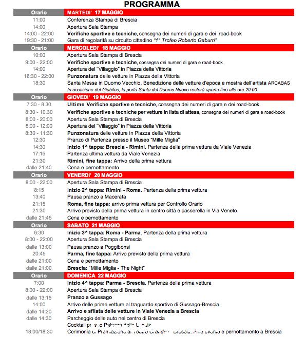 Programma completo Mille Miglia 2016