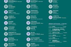 Calendario PresenteProssimo 2016