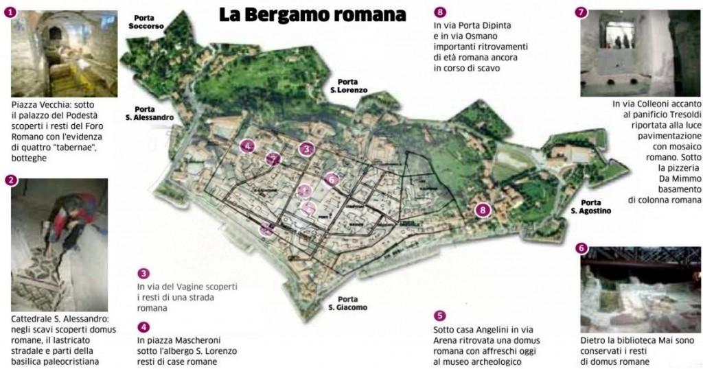 Bergamo romana
